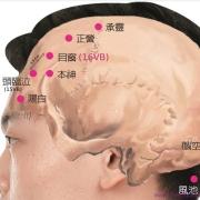 Le point Mu Chuang du méridien de la vésicule biliaire (16VB)