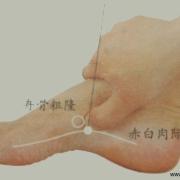 Le point Ran Gu du méridien des reins (2R)
