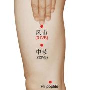 Le point Feng Shi du méridien de la vésicule biliaire (31VB)