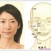 Le point Di Cang du méridien de l'estomac (4E)