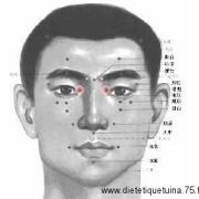 Le point Jing Ming du méridien de la vessie (1V)