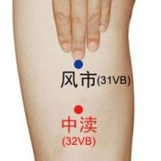Le point Zhong Du du méridien de la vésicule biliaire (32VB)