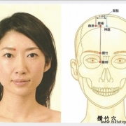Le point Zan Zhu du méridien de la vessie (2V)