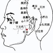 Le 2ème point du méridien de la vésicule biliaire (2VB)