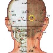Le point Yu Zhen du méridien de la vessie (9V)