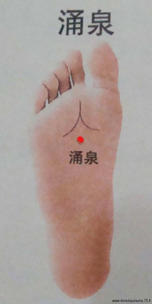 Point d'acupuncture Yong Quan