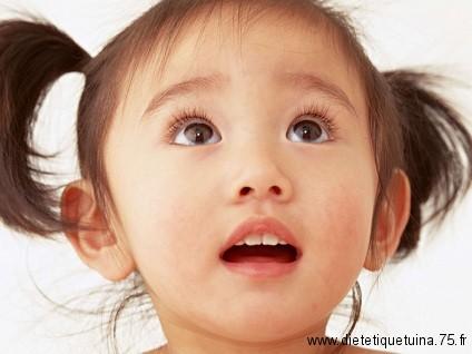 La loi de l 'enfant unique en Chine