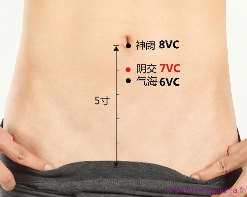 Endroit où se trouve le point 7VC