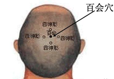 Le point Bai Hui est au centre d'un carré