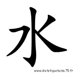idéogramme chinois de l'eau