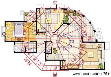 Représentation d'un appartement pour Feng Shui
