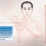Massage des points d