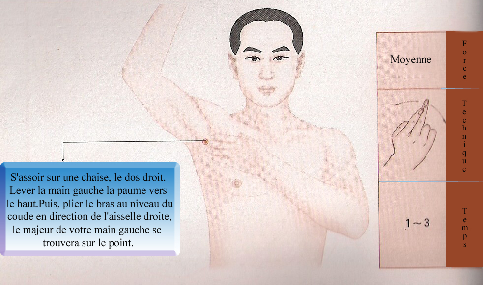 Comment trouver le point Ji Quan du méridien de coeur ?