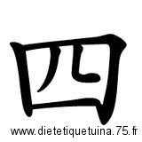 Comment écrire 4 en chinois