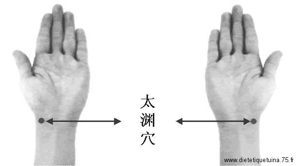 Point Tai Yuan du méridien du poumon