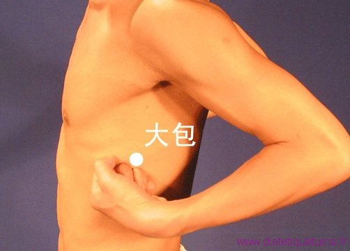 Façon en auto massage pour touver 21Rt