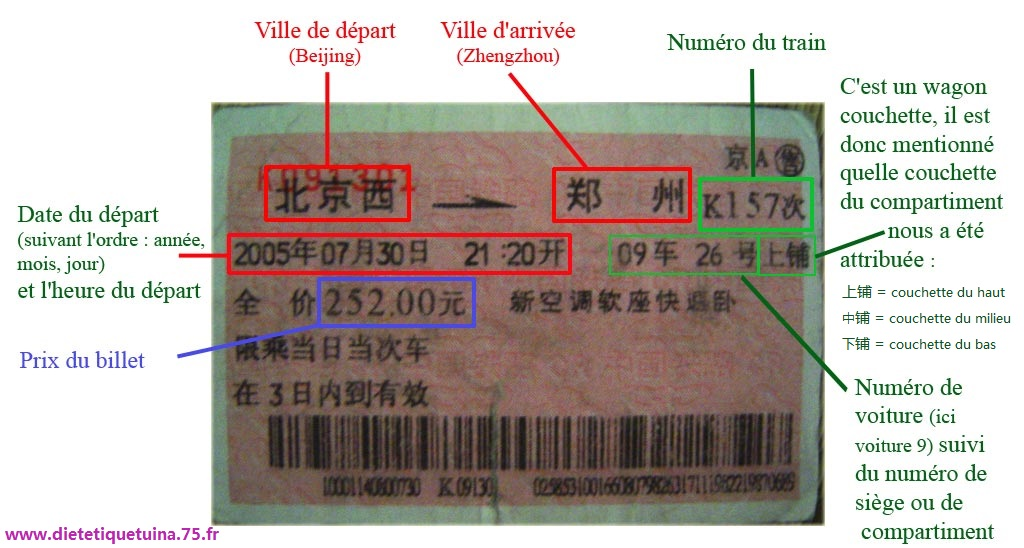 Billet de train chinois, explications