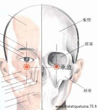 Le point 1E (Cheng Qi)