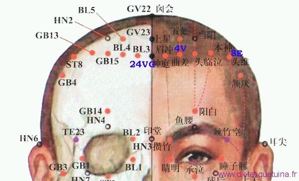 4V est à un tiers de la distance qui sépare 24VG et 8E