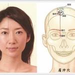 Le point Mei Chong du méridien de la vessie (3V)