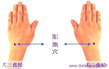 point 4TF