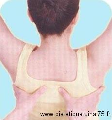 Point d'acupuncture du méridien de la vessie