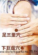 Xia Ju Xu est le 39ème point du méridien énergétique de l'estomac