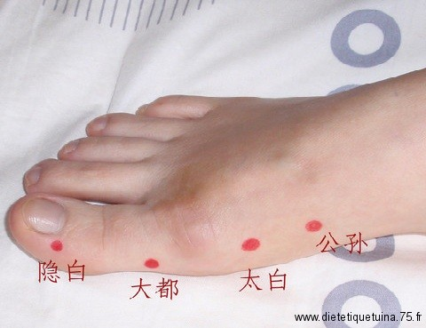 Point d'acupuncture 1Rt